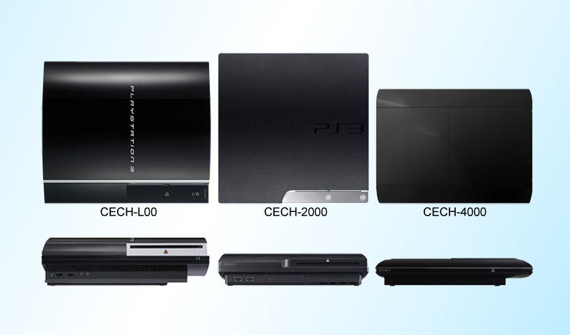 Сравнение 3-х консолей